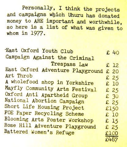 File:BackStreetBugle1978-01no.4p.7 Uhuru DonationList 600px.png